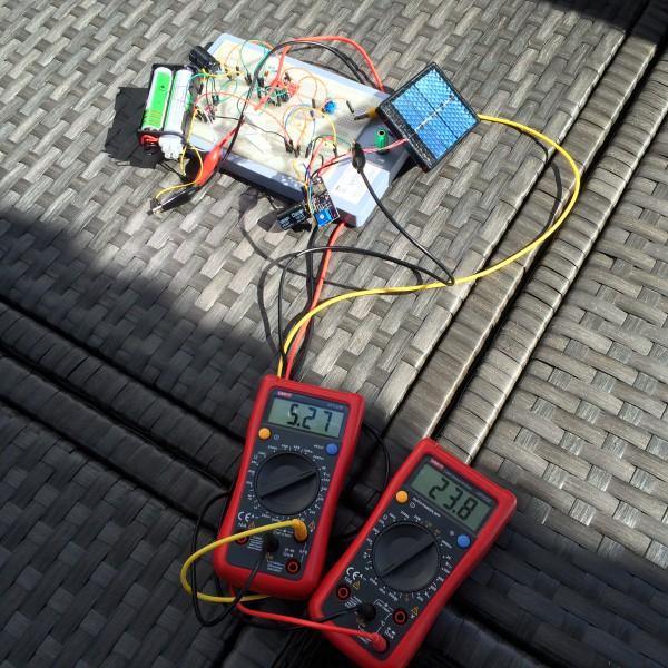 Satellit-systemet för Rufs-I, version 1.0!